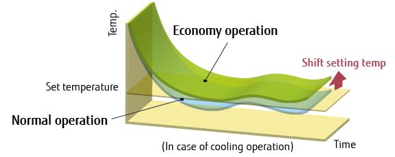 img 0000 split wall basic economy operation 01